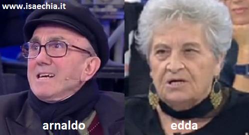 Somiglianza tra la dama Edda e il cavaliere Arnaldo