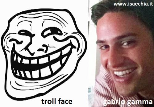 Somiglianza tra Gabrio Gamma e la Troll face