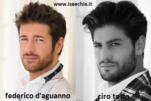 Somiglianza tra Federico D'Aguanno e Ciro Torlo