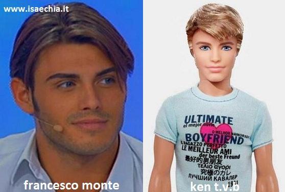 Somiglianza tra Francesco Monte e Ken T.v.b.