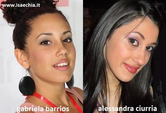 Somiglianza tra Gabriela Barrios e Alessandra Ciurria