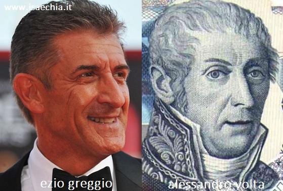 Somiglianza tra Ezio Greggio e Alessandro Volta