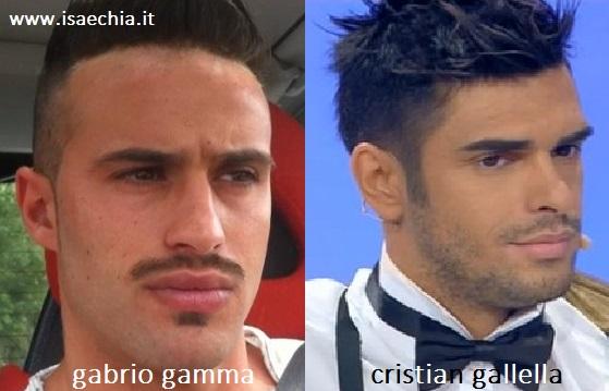 Somiglianza tra Gabrio Gamma e Cristian Gallella