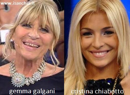 Somiglianza tra Gemma Galgani e Cristina Chiabotto