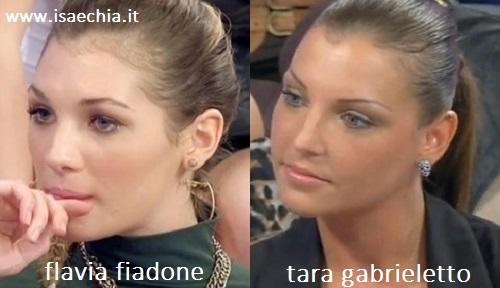 Somiglianza tra Flavia Fiadone e Tara Gabrieletto