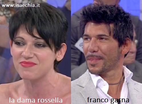 Somiglianza tra la dama Rossella e Franco Garna