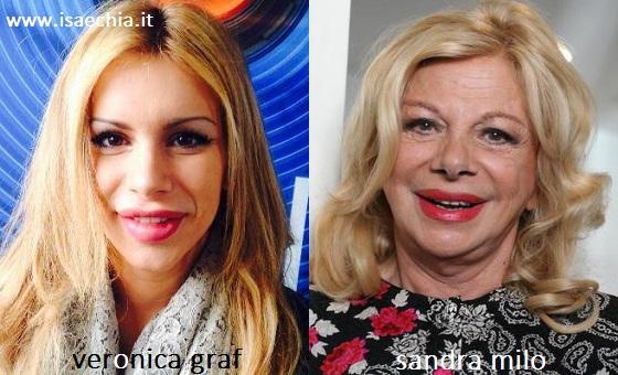 Somiglianza tra Veronica Graf e Sandra Milo