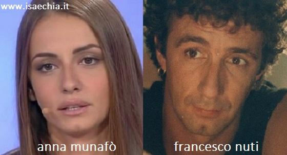 Somiglianza tra Anna Munafò e Francesco Nuti