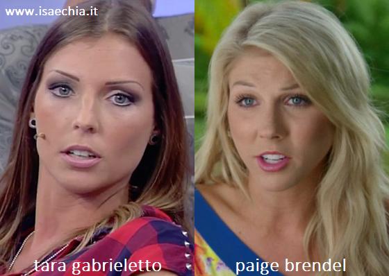 Somiglianza tra Tara Gabrieletto e Paige Brendel
