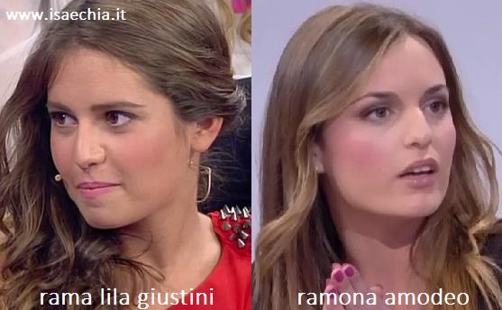 Somiglianza tra Rama Lila Giustini e Ramona Amodeo