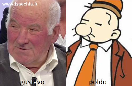 Somiglianza tra Gustavo e Poldo di 'Popeye'