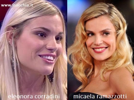 Somiglianza tra Eleonora Corradini e Micaela Ramazzotti