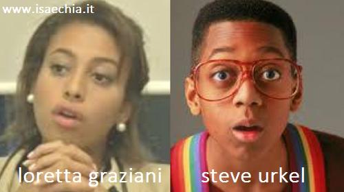 Somiglianza tra Loretta Graziani e Steve Urkel