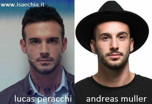 Somiglianza tra Lucas Peracchi e Andreas Muller
