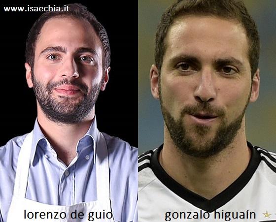 Somiglianza tra Lorenzo De Guio e Gonzalo Higuaín