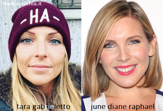 Somiglianza tra Tara Gabrieletto e June Diane Raphael