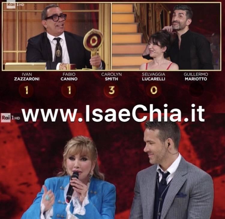 Ballando con le Stelle: Gessica Notaro conquista la finale ma è polemica